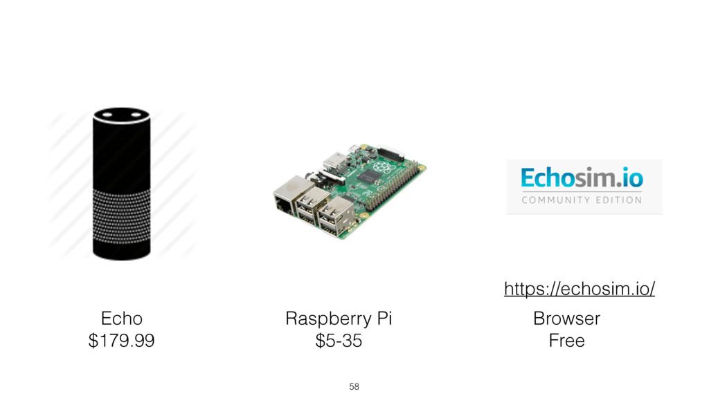 58 Echo $179.99 Raspberry Pi $5-35 Browser Free...