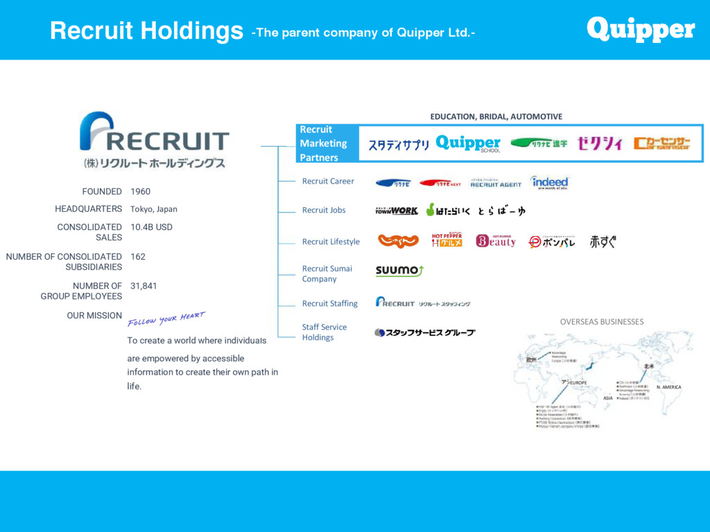 Recruit Holdings -The parent company of Quipper...
