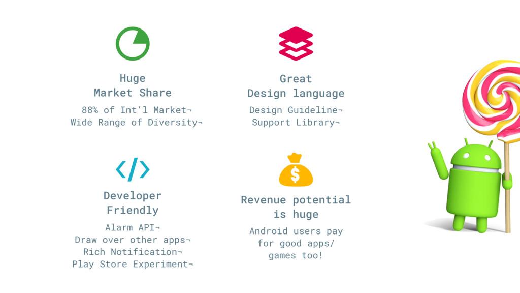 Huge Market Share Great Design language Develop...