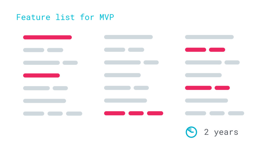 Feature list for MVP 2 years