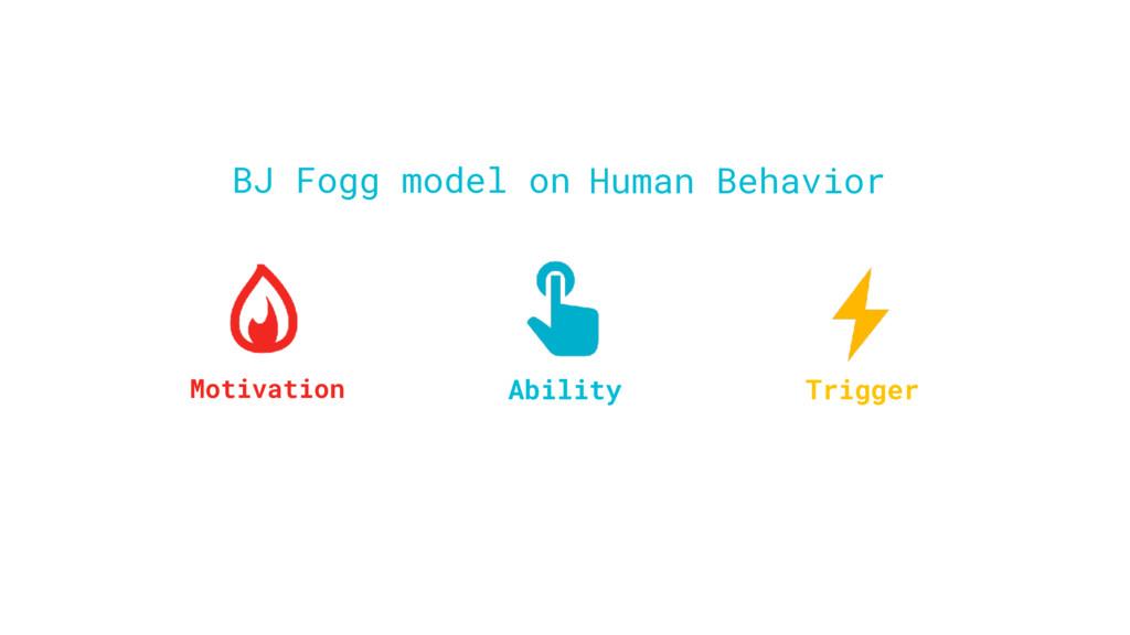 Motivation Value Proposition Ability User Inter...