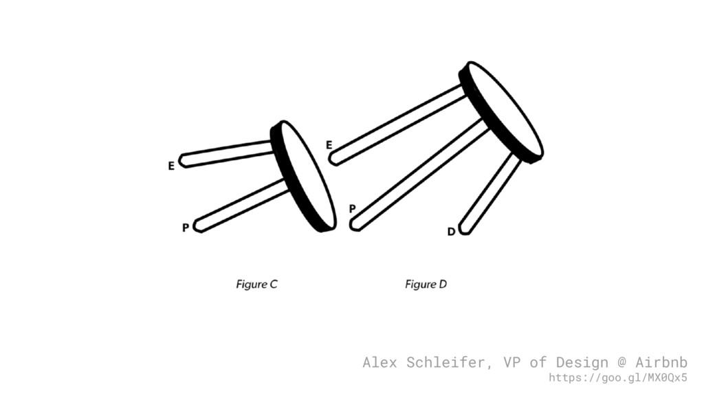 Alex Schleifer, VP of Design @ Airbnb https://g...