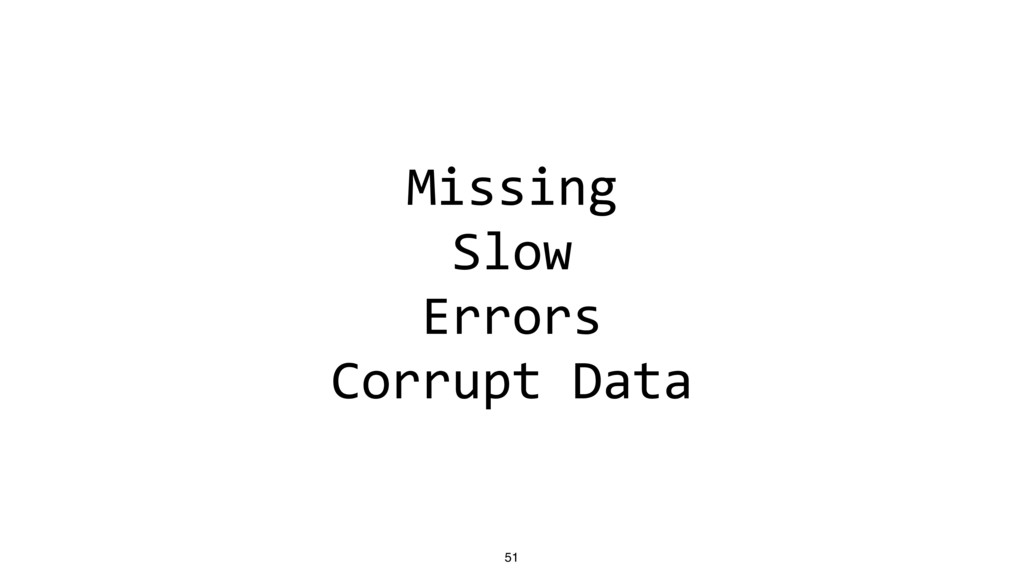Missing Slow Errors Corrupt Data 51