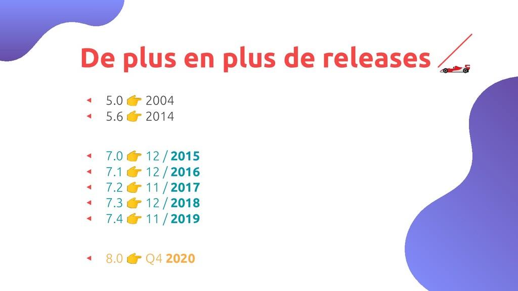 ◂ 5.0  2004 ◂ 5.6  2014 ◂ 7.0  12 / 2015 ◂ 7.1 ...