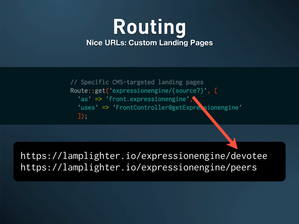 Routing Nice URLs: Custom Landing Pages https:/...