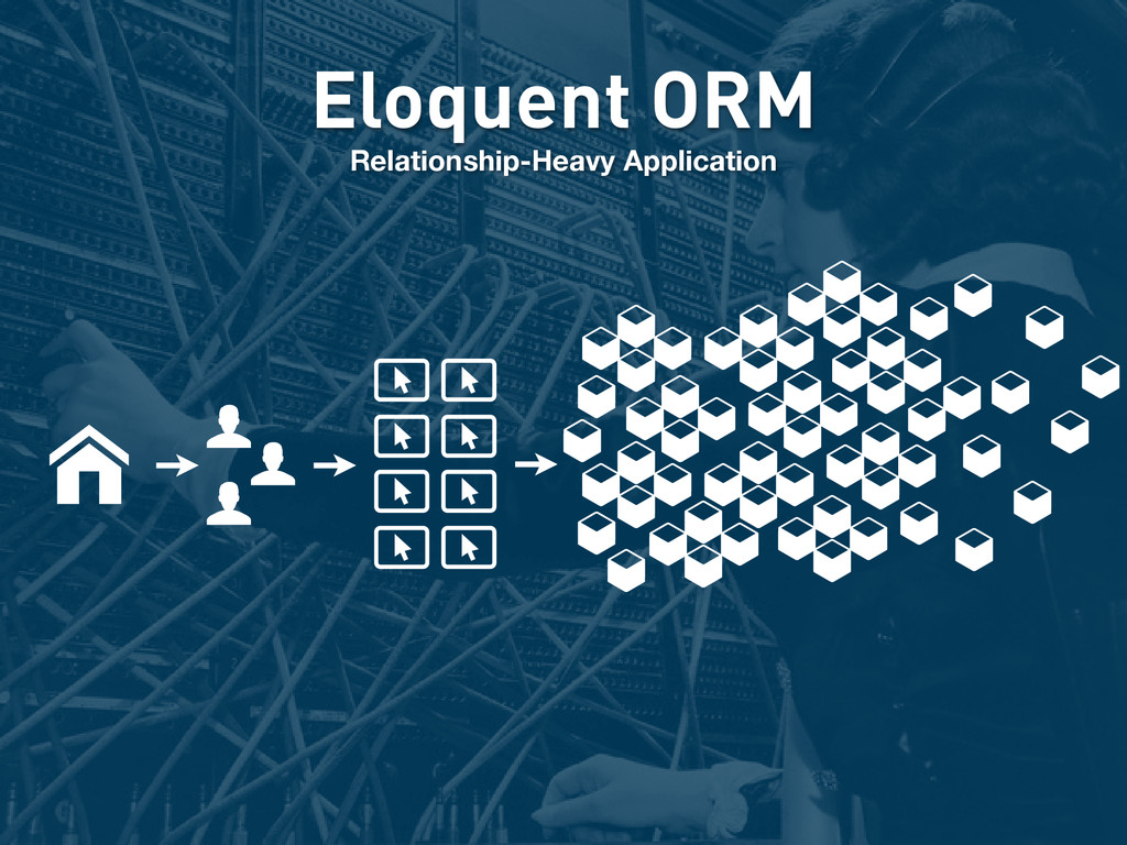 Eloquent ORM Relationship-Heavy Application