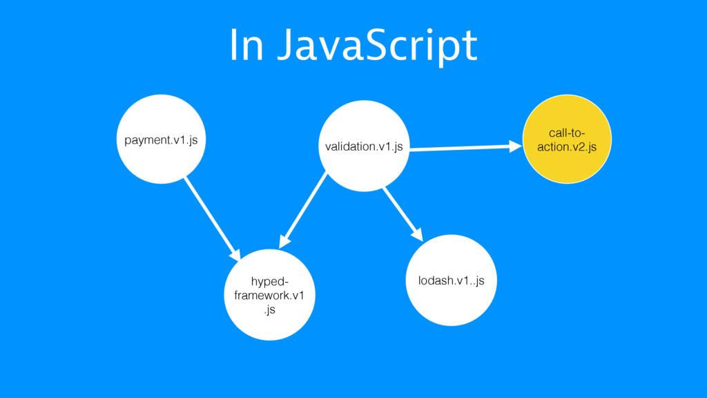 In JavaScript payment.v1.js hyped- framework.v1...