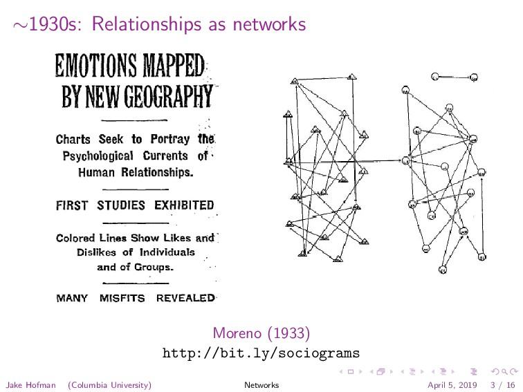 ∼1930s: Relationships as networks Moreno (1933)...