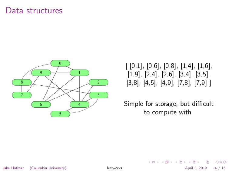 Data structures [ [0,1], [0,6], [0,8], [1,4], [...