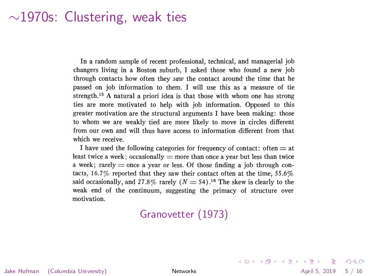 ∼1970s: Clustering, weak ties Granovetter (1973...
