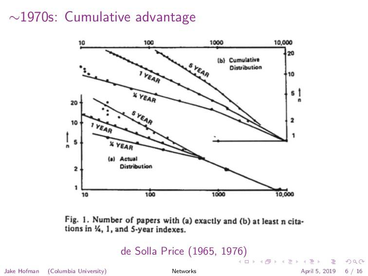∼1970s: Cumulative advantage 4 1 dex. ndex. d d...