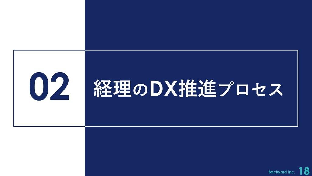 Backyard Inc. 18 経理のDX推進プロセス 02