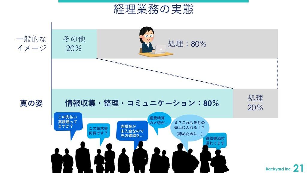 経理業務の実態 ⼀般的な イメージ 処理:80% その他 20% 真の姿 処理 20% 21 ...