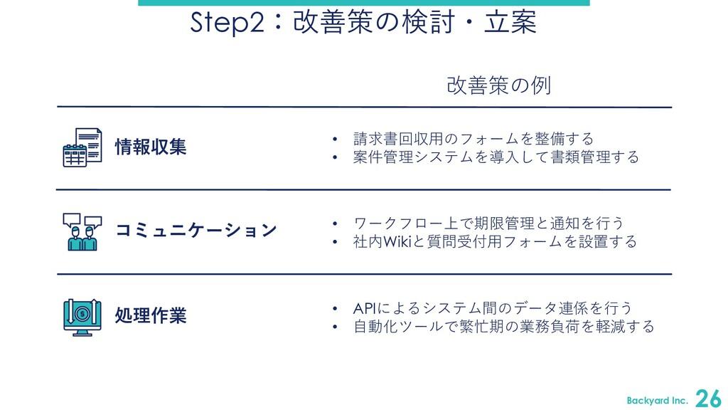 Backyard Inc. 26 Step2:改善策の検討・⽴案 情報収集 コミュニケーション...