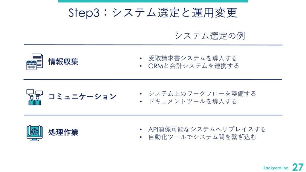 Backyard Inc. 27 Step3:システム選定と運⽤変更 情報収集 コミュニケーシ...