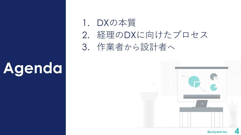 Agenda Backyard Inc. 4 1. DXの本質 2. 経理のDXに向けたプロセ...