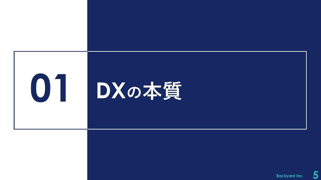Backyard Inc. 5 DXの本質 01