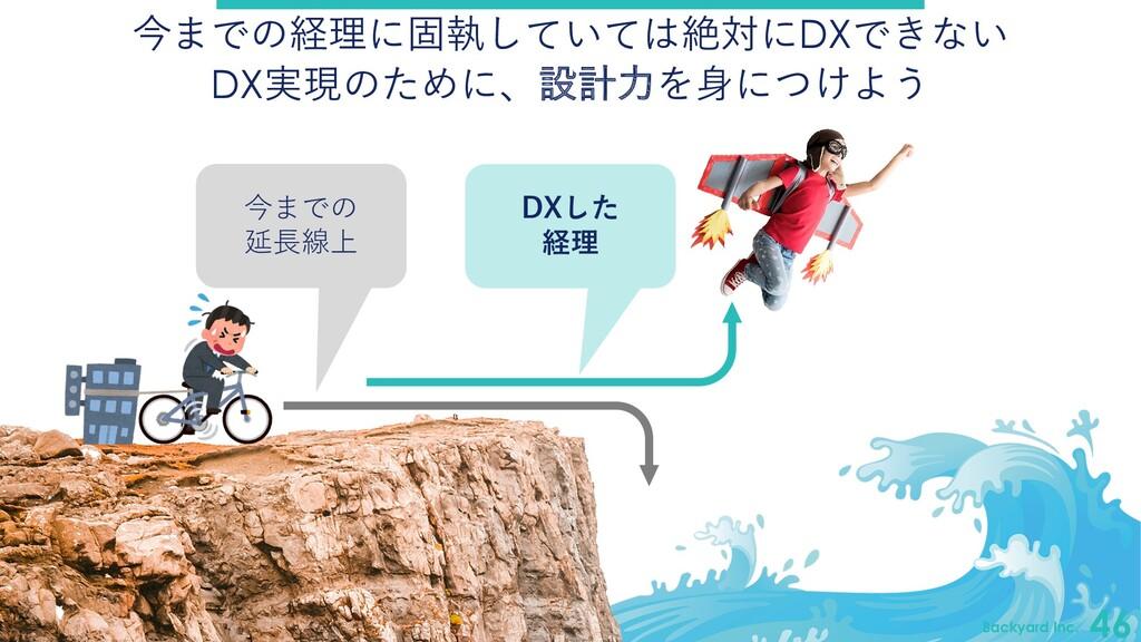 Backyard Inc. 46 今までの経理に固執していては絶対にDXできない DX実現のた...