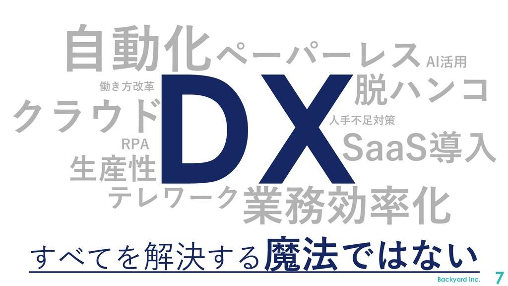 Backyard Inc. 7 DX ペーパーレス ⾃動化 脱ハンコ 業務効率化 テレワーク ...
