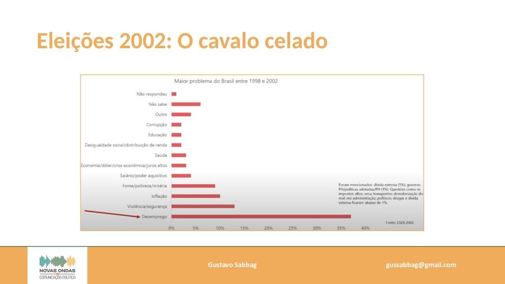 Gustavo Sabbag   gussabbag@gmail.com   Eleições...