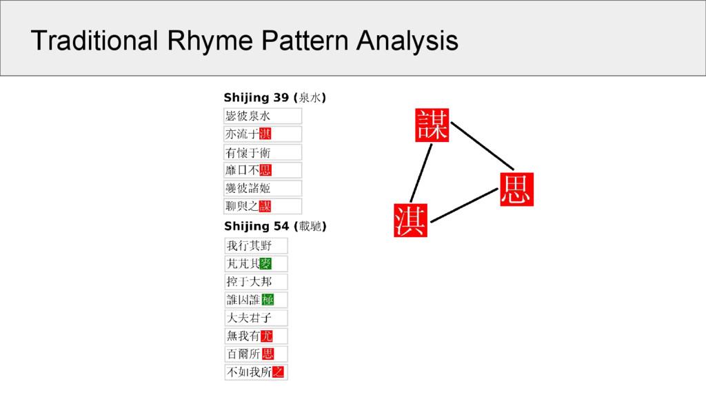 Traditional Rhyme Pattern Analysis
