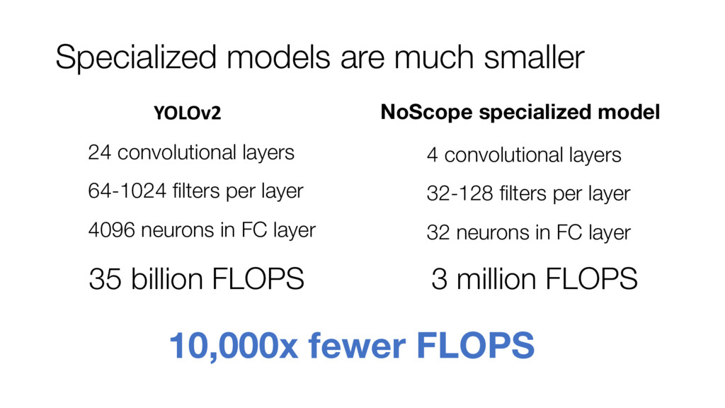 Specialized models are much smaller 24 convolut...