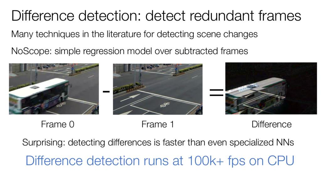 Difference detection: detect redundant frames M...