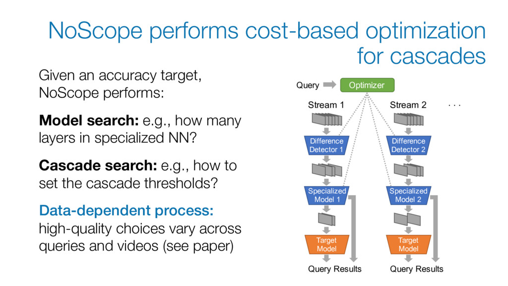NoScope performs cost-based optimization for ca...