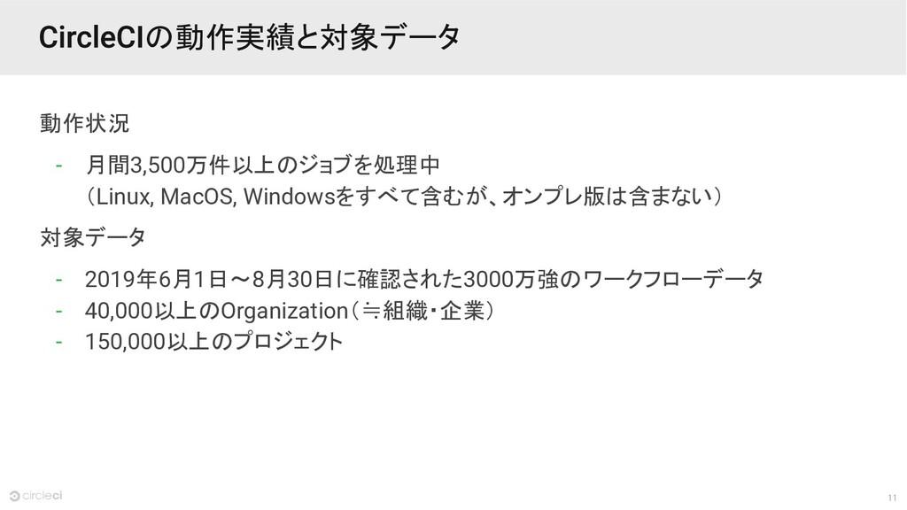 11 の動作実績と対象データ 動作状況 - 月間3,500万件以上のジョブを処理中 (Linu...