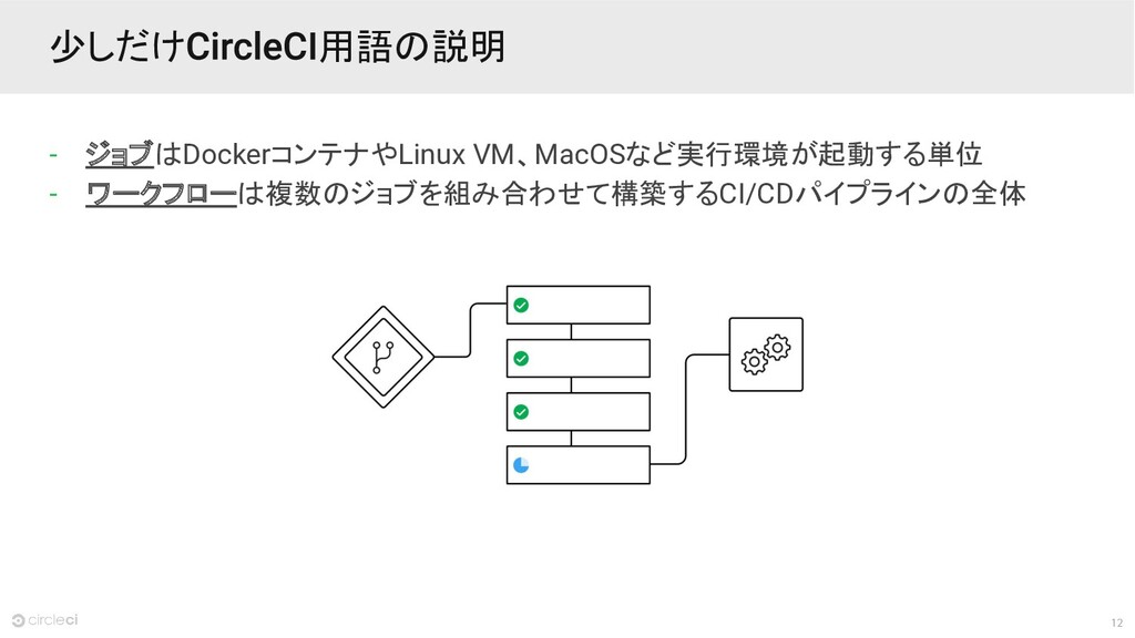 12 少しだけ 用語の説明 - ジョブはDockerコンテナやLinux VM、MacOSなど...