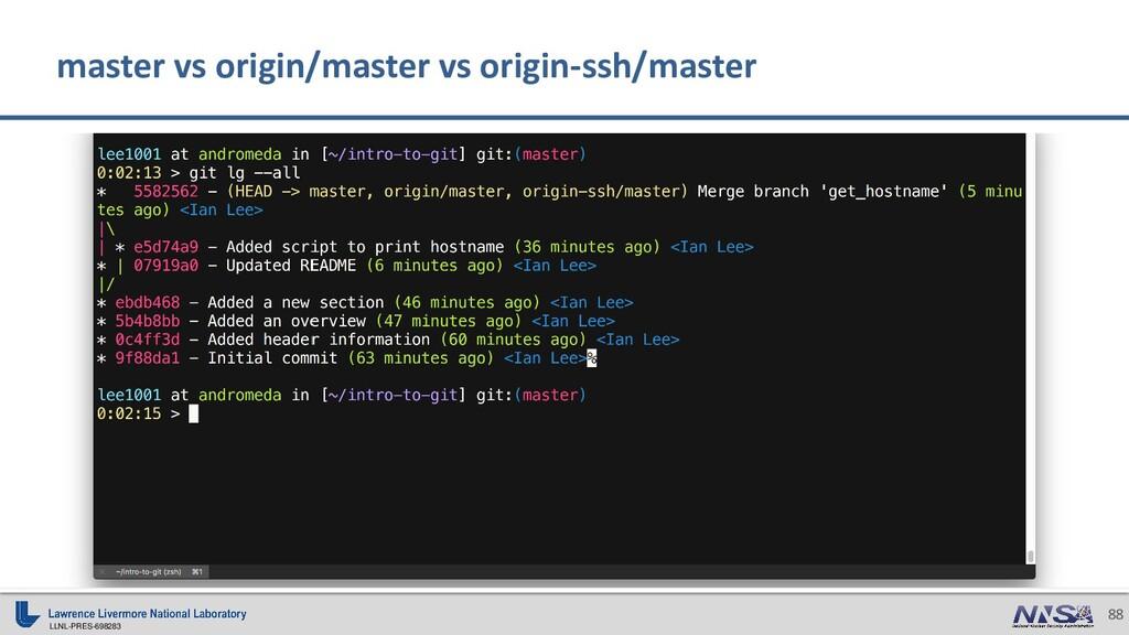 LLNL-PRES-698283 88 master vs origin/master vs ...