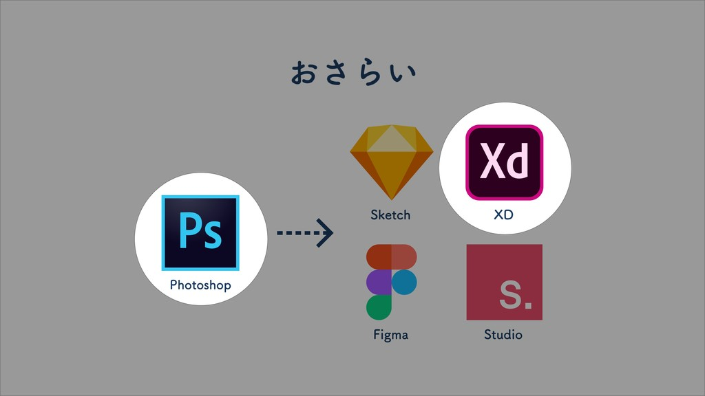 Sketch XD Figma Studio Photoshop