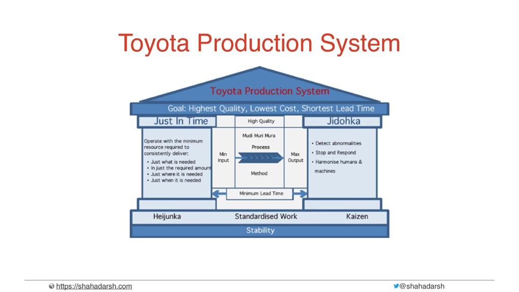 https://shahadarsh.com @shahadarsh Toyota Produ...