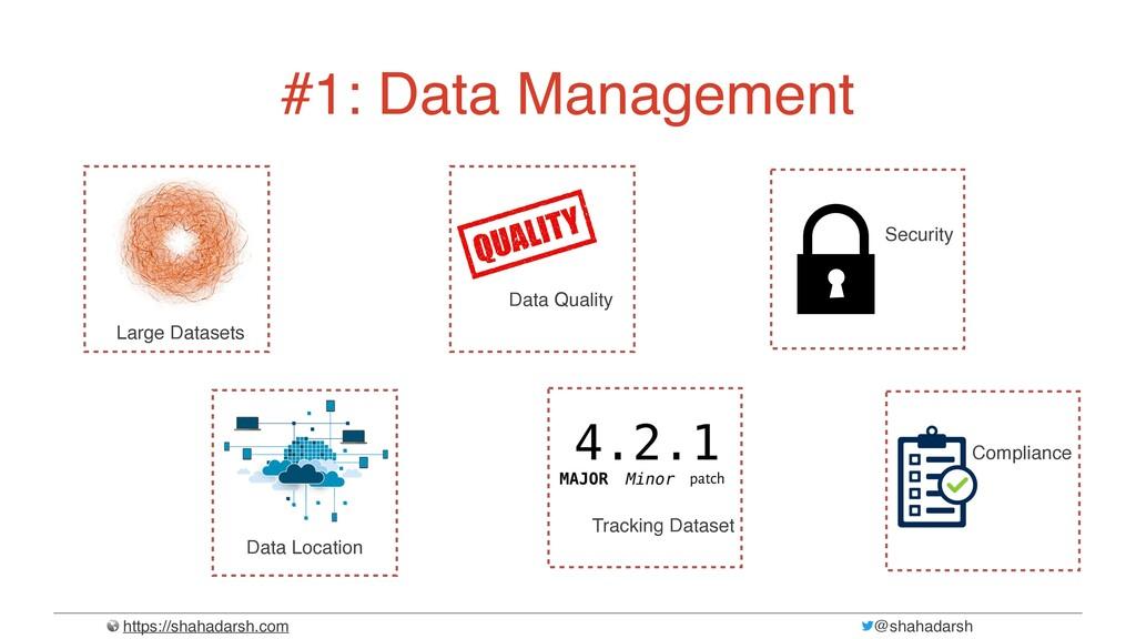 https://shahadarsh.com @shahadarsh #1: Data Man...