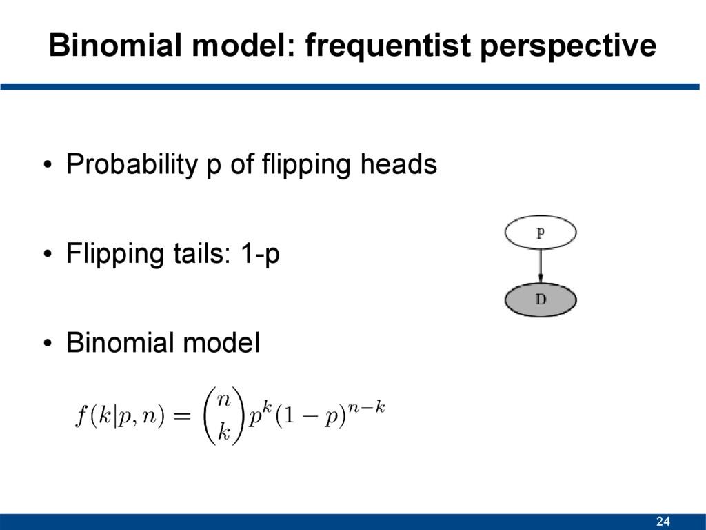 24 Binomial model: frequentist perspective ● Pr...