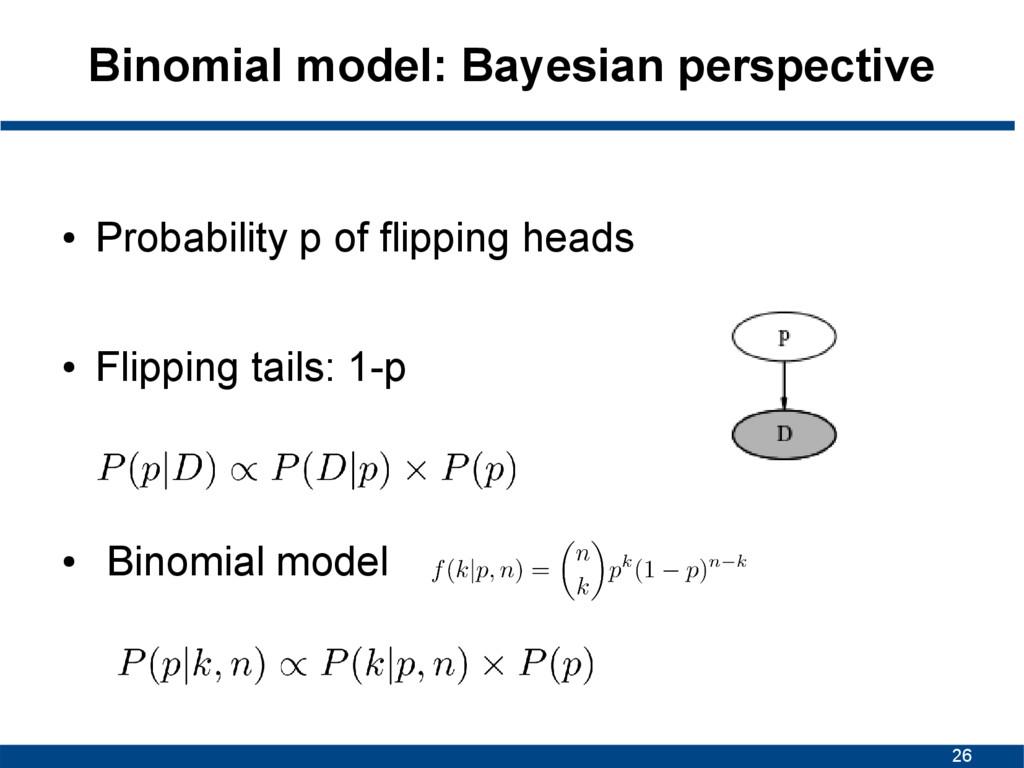 26 Binomial model: Bayesian perspective ● Proba...