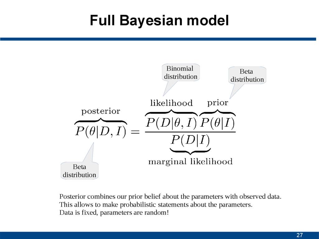27 Full Bayesian model Binomial distribution Be...