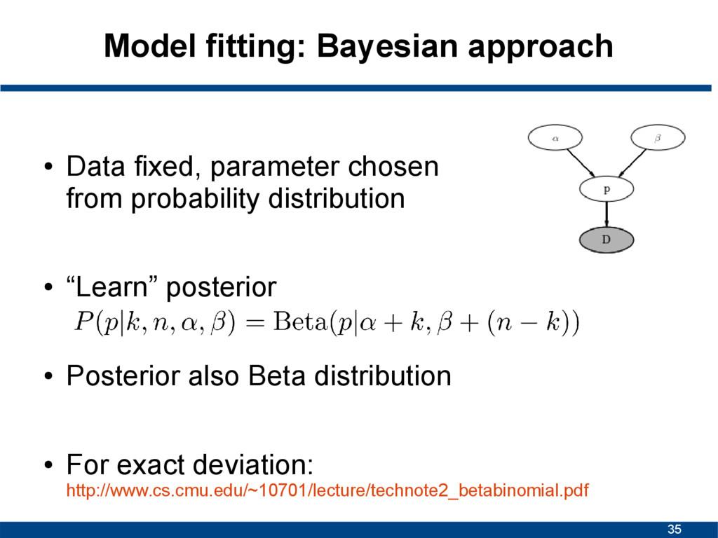 35 Model fitting: Bayesian approach ● Data fixe...