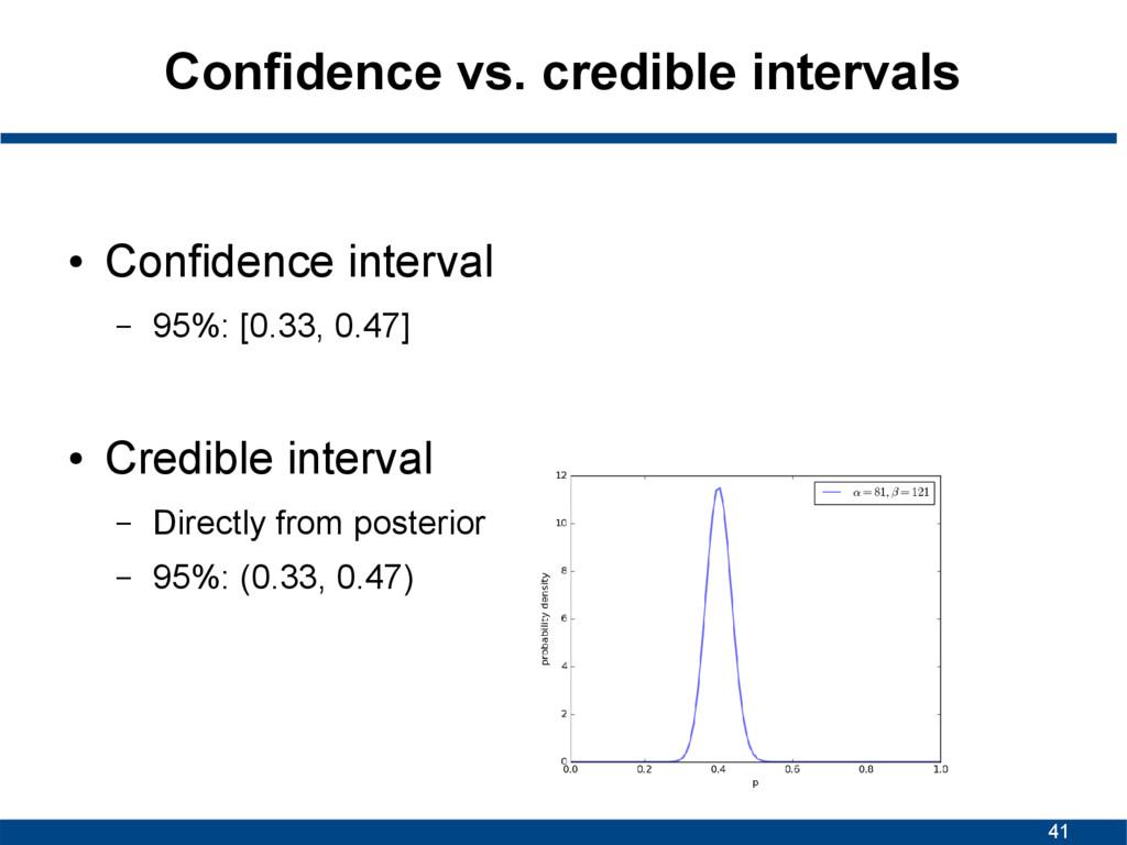 41 Confidence vs. credible intervals ● Confiden...