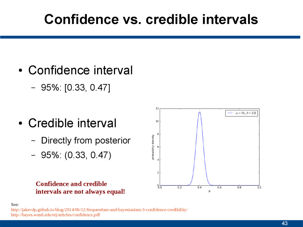 43 Confidence vs. credible intervals ● Confiden...