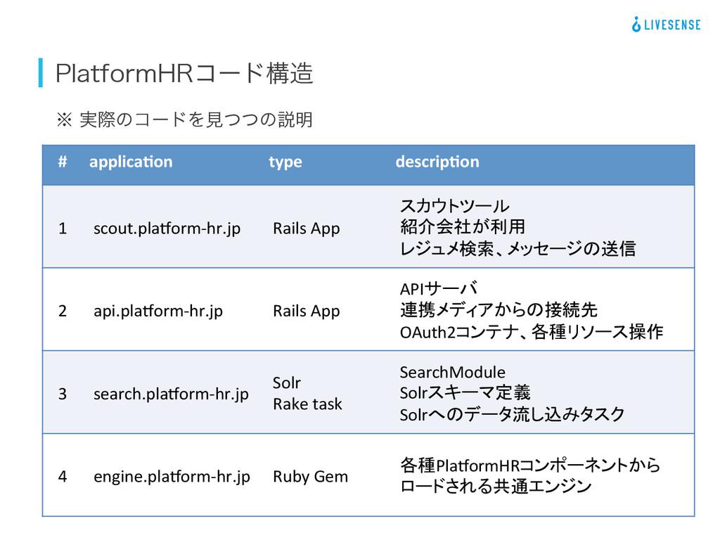 1MBUGPSN)3ίʔυߏ # applica'on type descri...