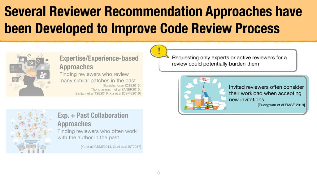 Several Reviewer Recommendation Approaches have...