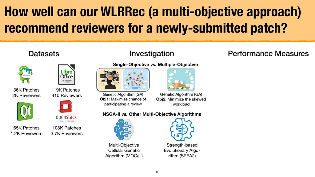 How well can our WLRRec (a multi-objective appr...