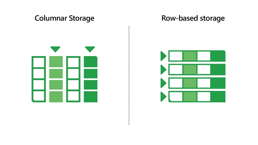 Columnar Storage Row-based storage