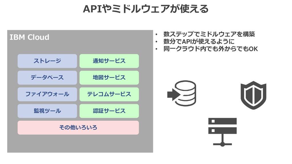 APIやミドルウェアが使える IBM Cloud • 数ステップでミドルウェアを構築 • 数分...
