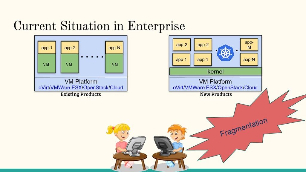 VM Platform oVirt/VMWare ESX/OpenStack/Cloud ap...