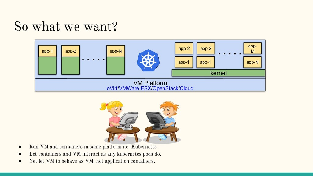 So what we want? ● Run VM and containers in sam...