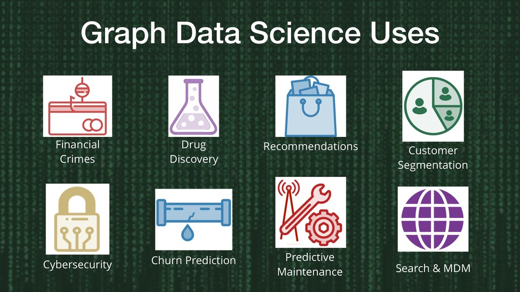 Graph Data Science Uses Financial Crimes Drug...