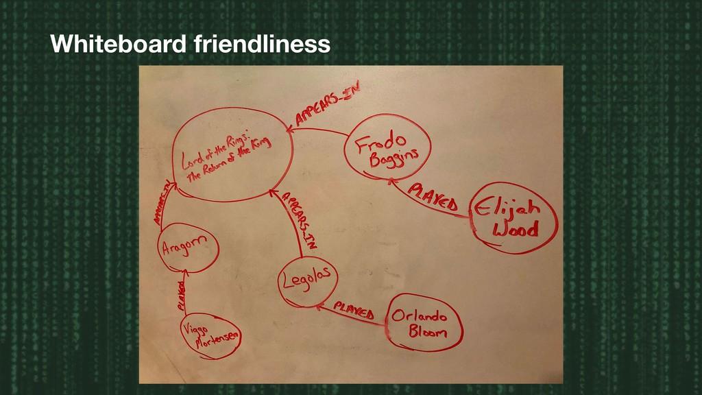 Whiteboard friendliness