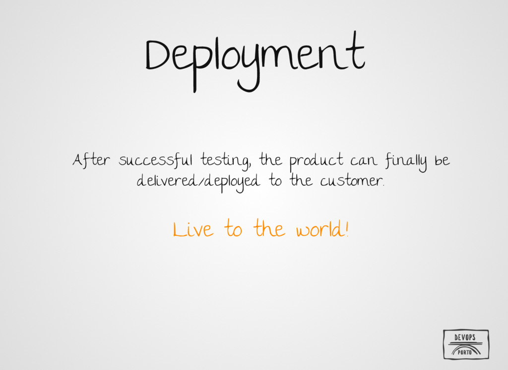 Deployment After successful testing, the produc...